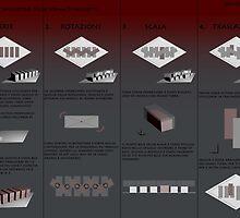 analysis by architectureIT
