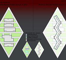 Atelier plants by architectureIT