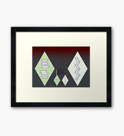Atelier plants Framed Print