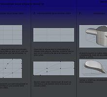 geometrical by architectureIT