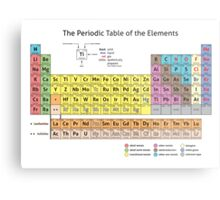 The Periodic Table of the Elements Metal Print