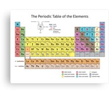 The Periodic Table of the Elements Canvas Print