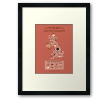 Regional Fried Breakfasts of the United Kingdom Framed Print