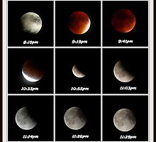 Supermoon & Eclipse - September 27, 2015 by Susan S. Kline