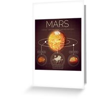 Planet Mars Infographic NASA Greeting Card