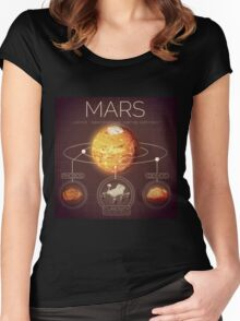 Planet Mars Infographic NASA Women's Fitted Scoop T-Shirt