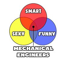 Venn Diagram - Mechanical Engineers Photographic Print