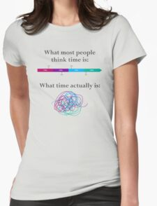 What is time? Womens Fitted T-Shirt