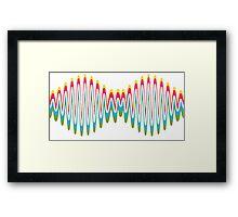 Arctic Monkeys - Trippy  Framed Print