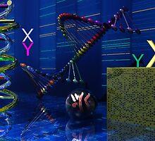 Genetics by plunder