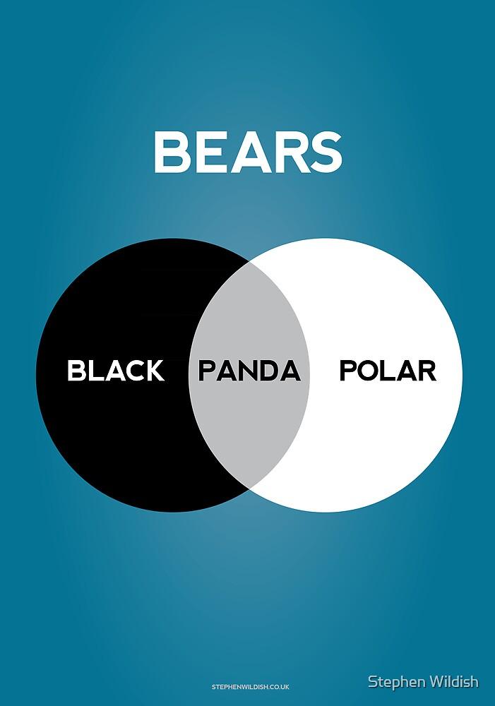 Bears by Stephen Wildish