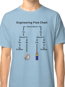 Engineering Flow Chart Classic T-Shirt