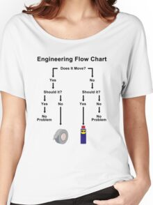 Engineering Flow Chart Women's Relaxed Fit T-Shirt