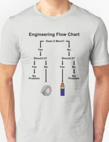 Engineering Flow Chart Unisex T-Shirt