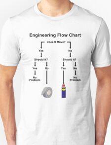 Engineering Flow Chart Unisex T-Shirt