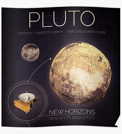 Planet Pluto Infographic NASA Poster