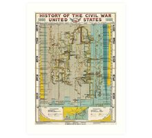 History of the Civil War in the United States Chart (1897) Art Print