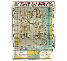 History of the Civil War in the United States Chart (1897) Poster