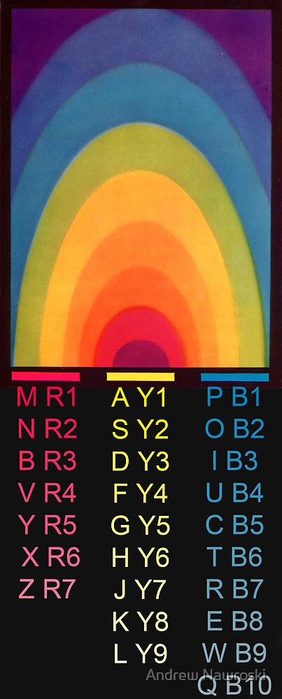 Colour Theory Alphabet. by Andy Nawroski