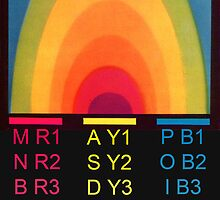 Colour Theory Alphabet. by Andrew Nawroski