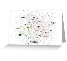 Network of Programming Language Influence 2013 Greeting Card