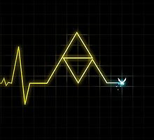 Hey, Listen! - Triforce Heartbeat by Christian McLeish