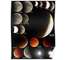 2015 Lunar Eclipse - Blood Moon Phases Poster