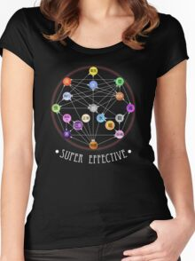 Pokemon Super Effective Type Chart Women's Fitted Scoop T-Shirt