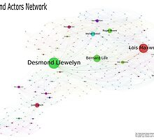 James Bond Actors Network Graph Poster by ramiro