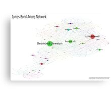 James Bond Actors Network Graph Poster Canvas Print