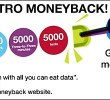 Moneyback | Cashback by pouringpound