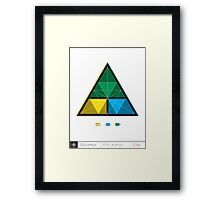 Work equals Force times distance Tetractys Triangle Framed Print