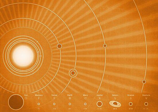 Solar System Hot by Adam Dorman
