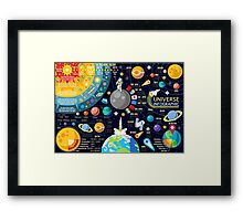 Universe Concepts Infographics Framed Print