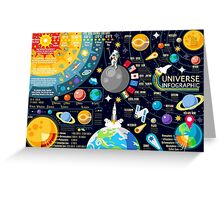 Universe Concepts Infographics Greeting Card
