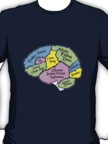 The Nerd Brain T-Shirt
