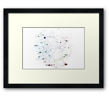 Network of Programming Language Influence 2014 - White Background Framed Print