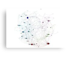 Network of Programming Language Influence 2014 - White Background Canvas Print