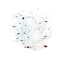 Network of Programming Language Influence 2014 - White Background Photographic Print