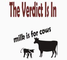 The Verdict on Milk Kids Clothes