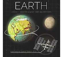 Planet Earth Infographic NASA Photographic Print
