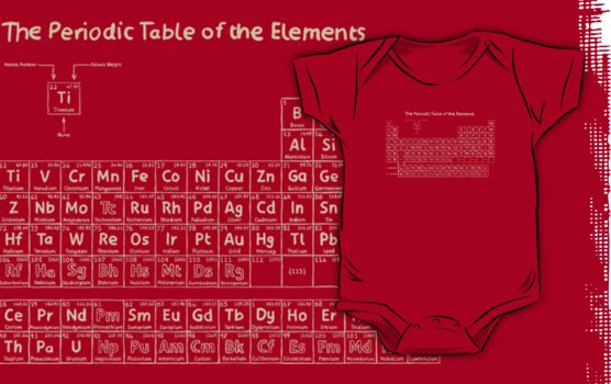 The Periodic Table of the Elements - Hand Drawn by destinysagent