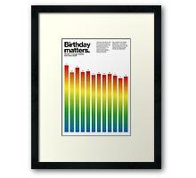 Birthday matters Framed Print