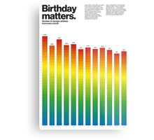 Birthday matters Metal Print