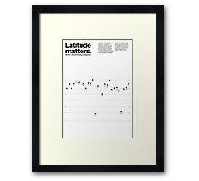 Latitude matters Framed Print