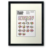 Medal matters (II) Framed Print