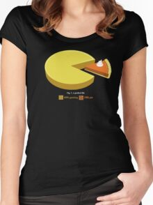 A Perfect Life - Geeky Gamer Shirt Women's Fitted Scoop T-Shirt