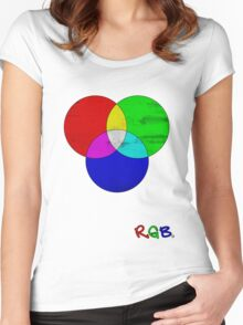 rgb with text Women's Fitted Scoop T-Shirt