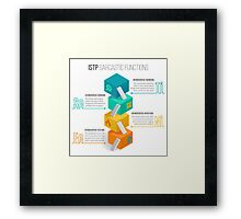 ISTP Sarcastic Functions Framed Print