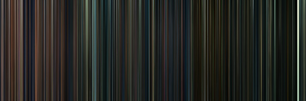 Moviebarcode: Harry Potter: Complete Series (2001-2011) by moviebarcode